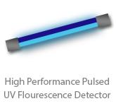 features_uv detector